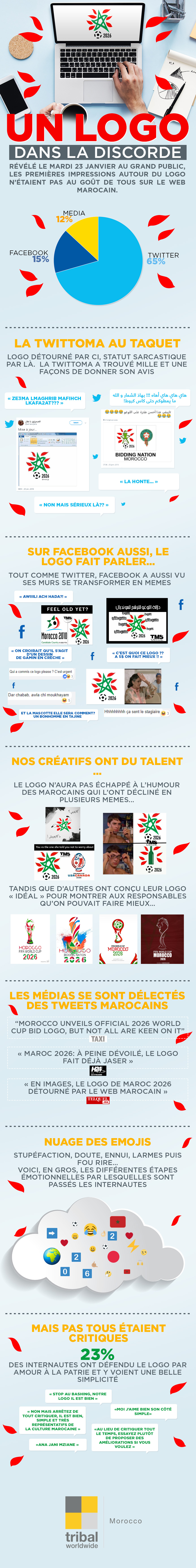 infographie-logo-maroc-2026 (1)